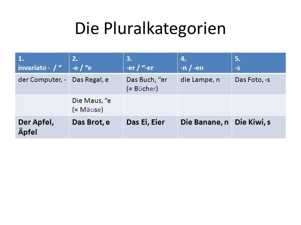 Die Pluralkategorien 1. invariato - / 2. -e / e 3.