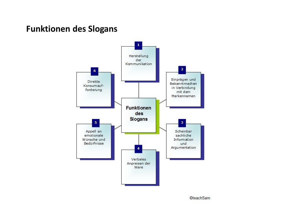 Funktionen des Slogans