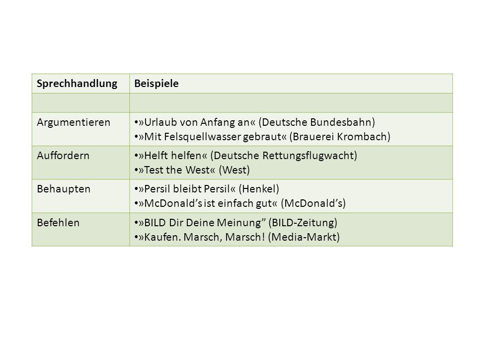 SprechhandlungBeispiele Argumentieren »Urlaub von Anfang an« (Deutsche Bundesbahn) »Mit Felsquellwasser gebraut« (Brauerei Krombach) Auffordern »Helft helfen« (Deutsche Rettungsflugwacht) »Test the West« (West) Behaupten »Persil bleibt Persil« (Henkel) »McDonald's ist einfach gut« (McDonald's) Befehlen »BILD Dir Deine Meinung (BILD-Zeitung) »Kaufen.