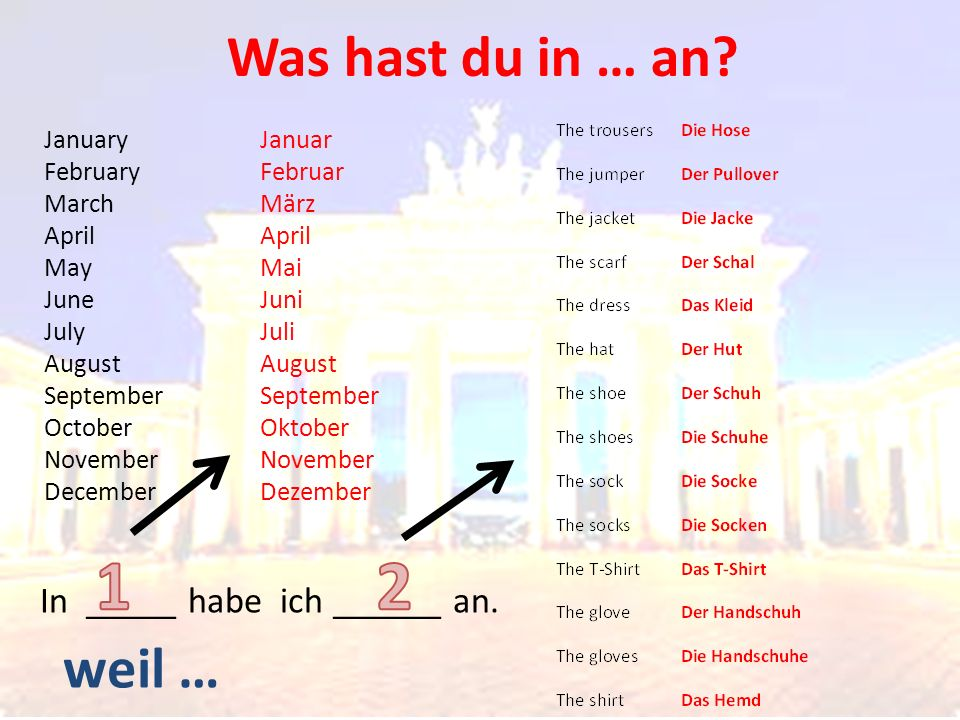Was hast du in … an? In _____ habe ich ______ an. January February March April May June July August September October November December Januar Februar