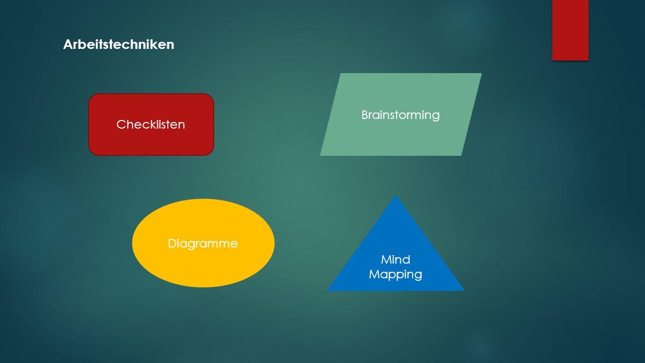 Arbeitstechniken Checklisten Diagramme Brainstorming Mind Mapping