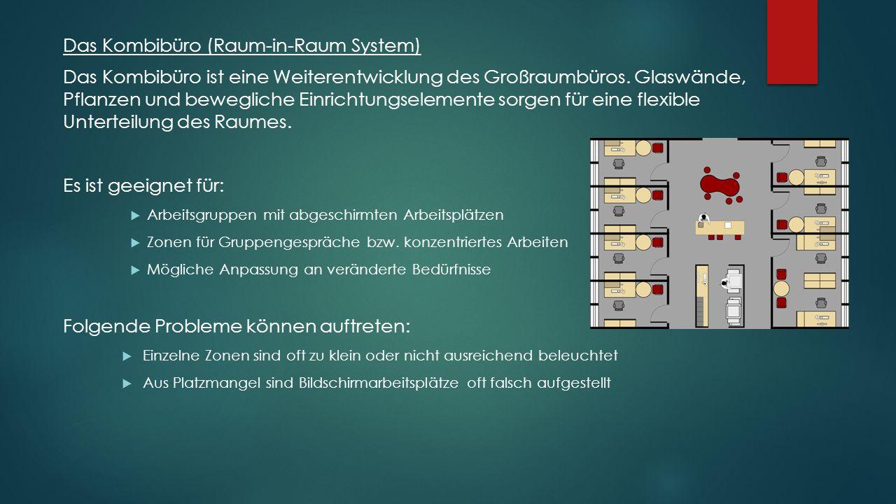 Das Kombibüro (Raum-in-Raum System) Das Kombibüro ist eine Weiterentwicklung des Großraumbüros.