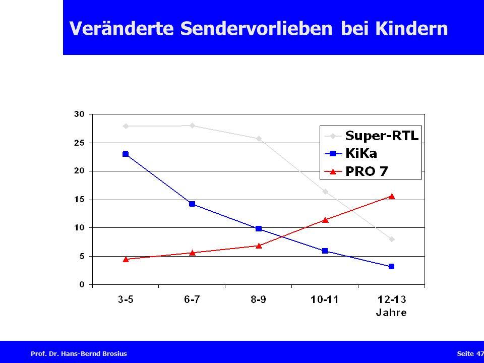 Prof. Dr. Hans-Bernd BrosiusSeite 47 Veränderte Sendervorlieben bei Kindern