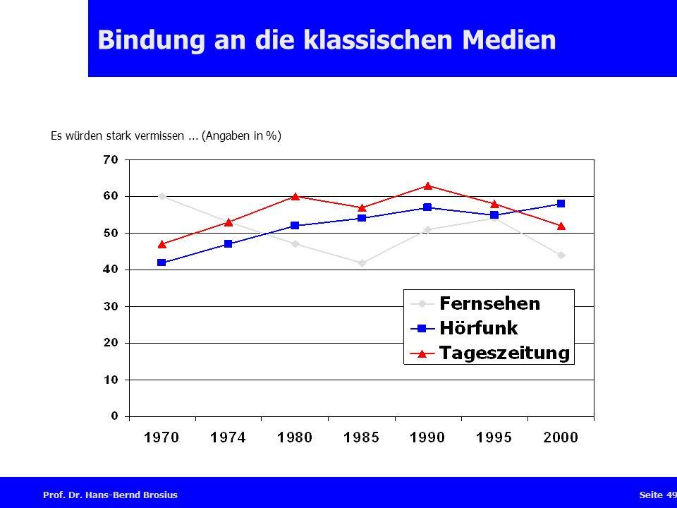 Prof.Dr. Hans-Bernd BrosiusSeite 49 Bindung an die klassischen Medien Es würden stark vermissen...