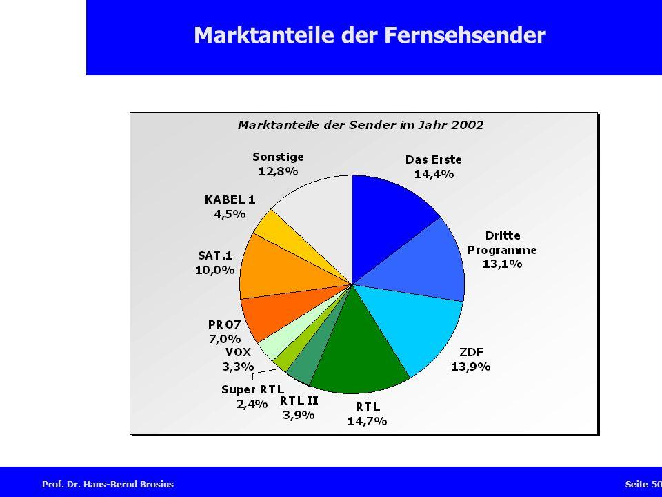 Prof. Dr. Hans-Bernd BrosiusSeite 50 Marktanteile der Fernsehsender