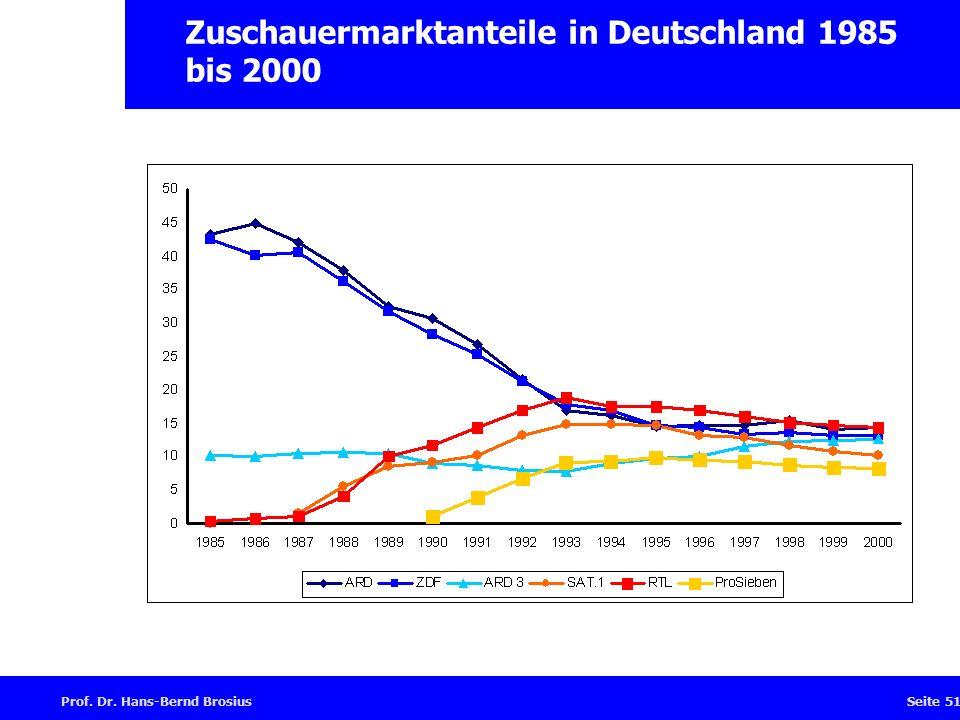 Prof. Dr. Hans-Bernd BrosiusSeite 51 Zuschauermarktanteile in Deutschland 1985 bis 2000