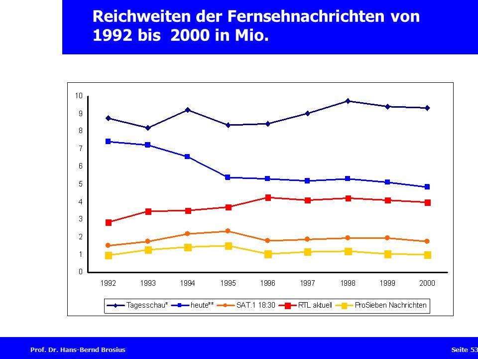 Prof. Dr. Hans-Bernd BrosiusSeite 53 Reichweiten der Fernsehnachrichten von 1992 bis 2000 in Mio.