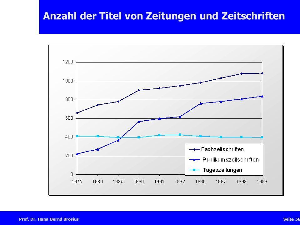 Prof. Dr. Hans-Bernd BrosiusSeite 56 Anzahl der Titel von Zeitungen und Zeitschriften