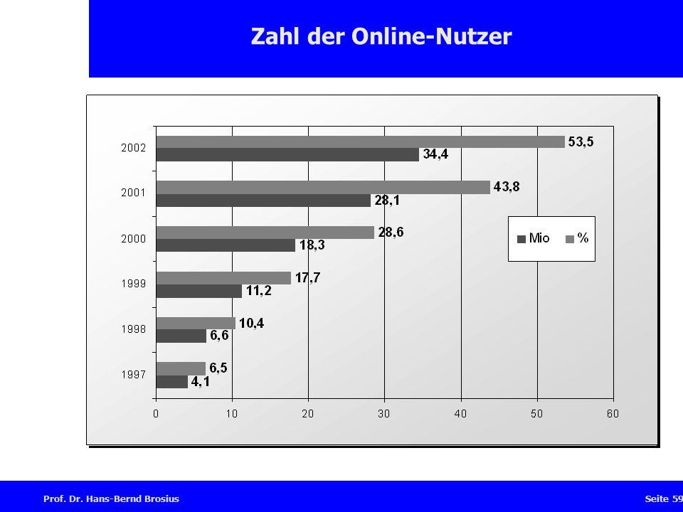 Prof. Dr. Hans-Bernd BrosiusSeite 59 Zahl der Online-Nutzer