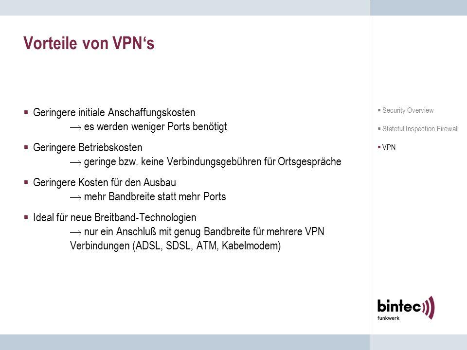 Vorteile von VPN's  Geringere initiale Anschaffungskosten  es werden weniger Ports benötigt  Geringere Betriebskosten  geringe bzw. keine Verbindu