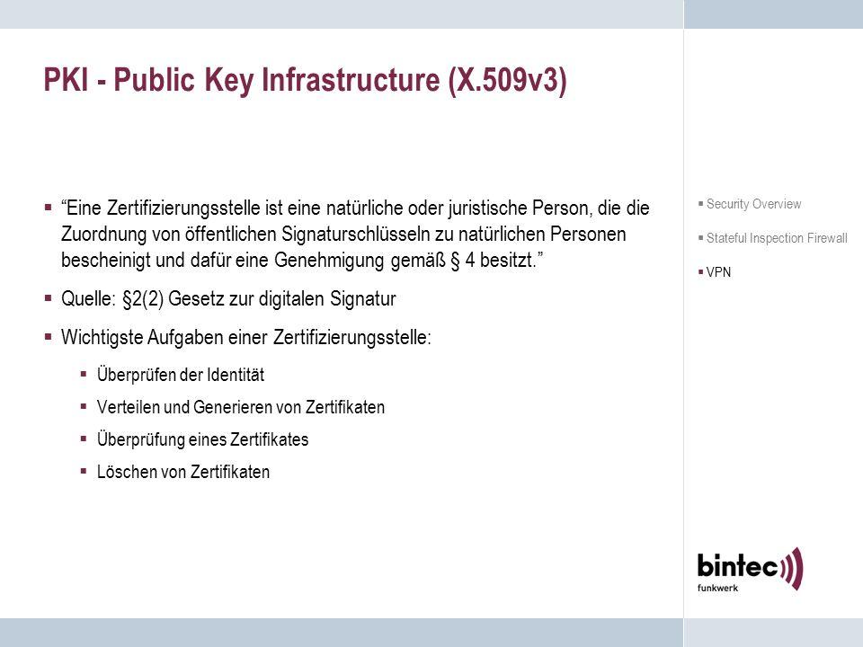 """PKI - Public Key Infrastructure (X.509v3)  """"Eine Zertifizierungsstelle ist eine natürliche oder juristische Person, die die Zuordnung von öffentliche"""