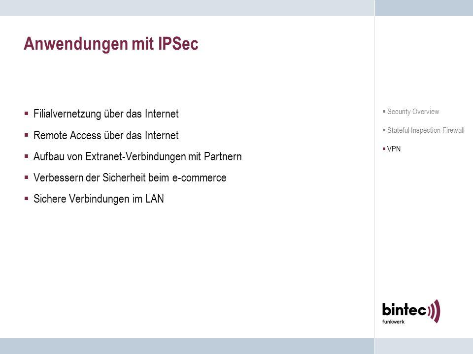 Anwendungen mit IPSec  Filialvernetzung über das Internet  Remote Access über das Internet  Aufbau von Extranet-Verbindungen mit Partnern  Verbess