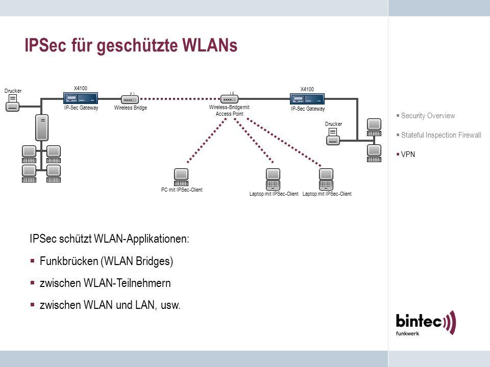 IPSec für geschützte WLANs IPSec schützt WLAN-Applikationen:  Funkbrücken (WLAN Bridges)  zwischen WLAN-Teilnehmern  zwischen WLAN und LAN, usw. 