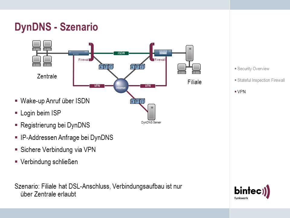 DynDNS - Szenario  Wake-up Anruf über ISDN  Login beim ISP  Registrierung bei DynDNS  IP-Addressen Anfrage bei DynDNS  Sichere Verbindung via VPN