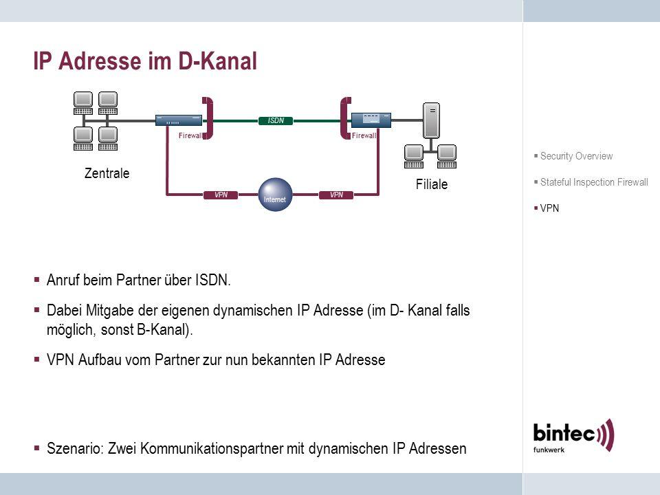 IP Adresse im D-Kanal  Anruf beim Partner über ISDN.  Dabei Mitgabe der eigenen dynamischen IP Adresse (im D- Kanal falls möglich, sonst B-Kanal). 