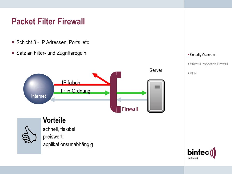 Packet Filter Firewall  Schicht 3 - IP Adressen, Ports, etc.