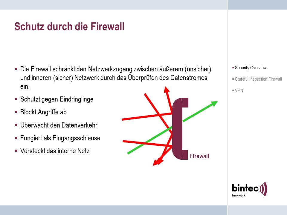 Schutz durch die Firewall  Die Firewall schränkt den Netzwerkzugang zwischen äußerem (unsicher) und inneren (sicher) Netzwerk durch das Überprüfen de