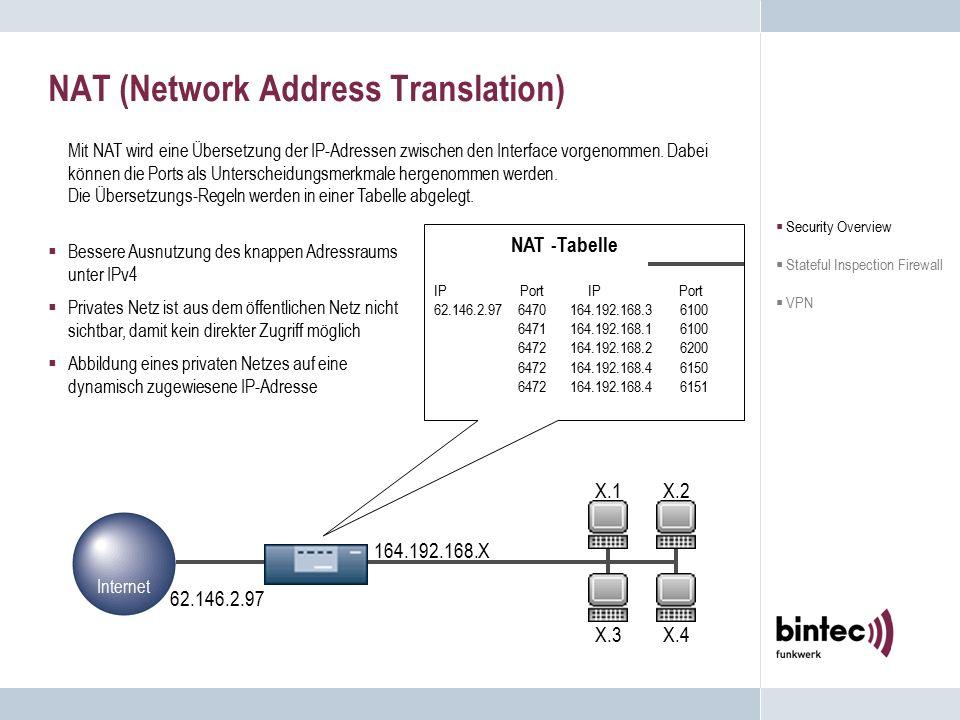 Anwendungen mit IPSec  Filialvernetzung über das Internet  Remote Access über das Internet  Aufbau von Extranet-Verbindungen mit Partnern  Verbessern der Sicherheit beim e-commerce  Sichere Verbindungen im LAN  Security Overview  Stateful Inspection Firewall  VPN