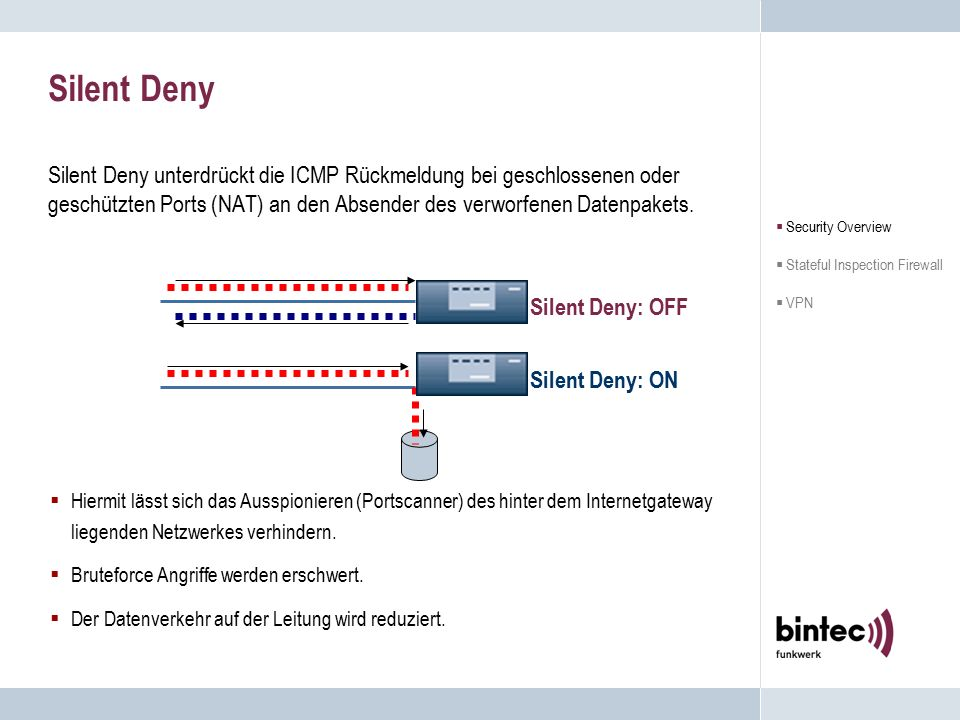 Silent Deny Silent Deny unterdrückt die ICMP Rückmeldung bei geschlossenen oder geschützten Ports (NAT) an den Absender des verworfenen Datenpakets. 