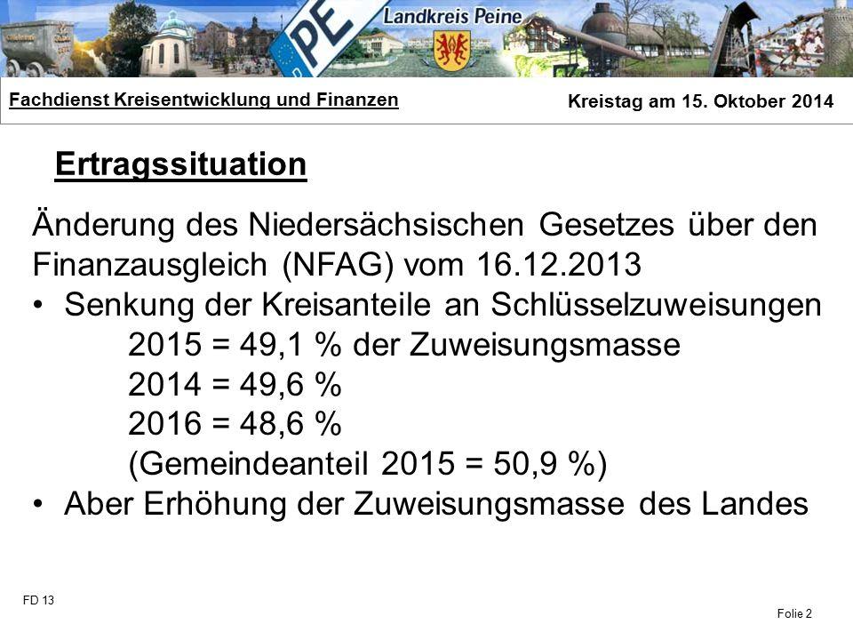 FD 13 Fachdienst Kreisentwicklung und Finanzen Kreistag am 15. Oktober 2014 Folie 2 Ertragssituation Änderung des Niedersächsischen Gesetzes über den