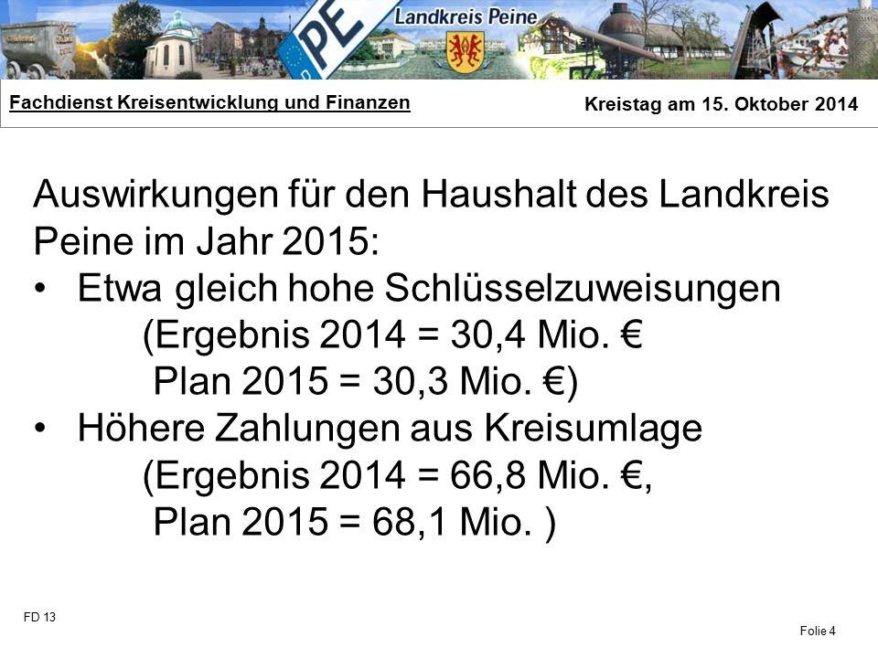 FD 13 Fachdienst Kreisentwicklung und Finanzen Kreistag am 15. Oktober 2014 Folie 4 Auswirkungen für den Haushalt des Landkreis Peine im Jahr 2015: Et