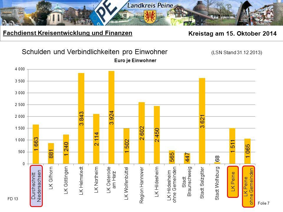 FD 13 Fachdienst Kreisentwicklung und Finanzen Kreistag am 15. Oktober 2014 Folie 7 Schulden und Verbindlichkeiten pro Einwohner (LSN Stand 31.12.2013
