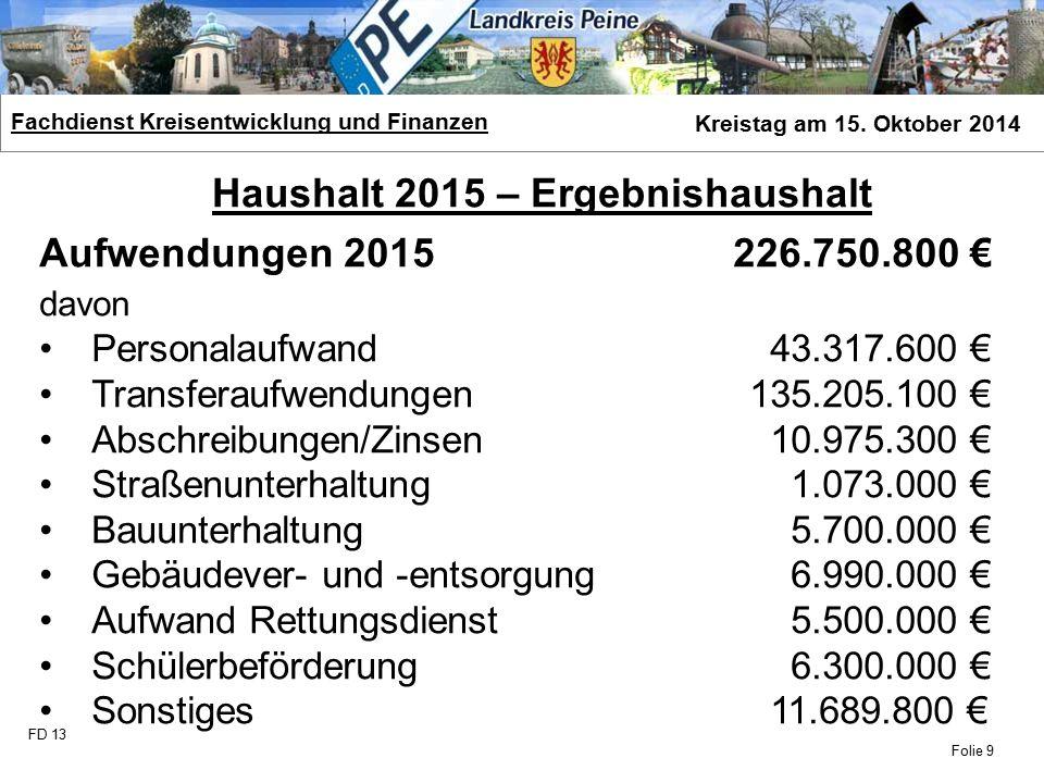 FD 13 Fachdienst Kreisentwicklung und Finanzen Kreistag am 15. Oktober 2014 Folie 9 Haushalt 2015 – Ergebnishaushalt Aufwendungen 2015 226.750.800 € d