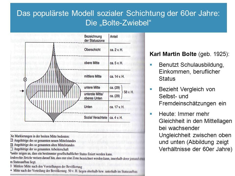 """Das populärste Modell sozialer Schichtung der 60er Jahre: Die """"Bolte-Zwiebel Karl Martin Bolte (geb."""