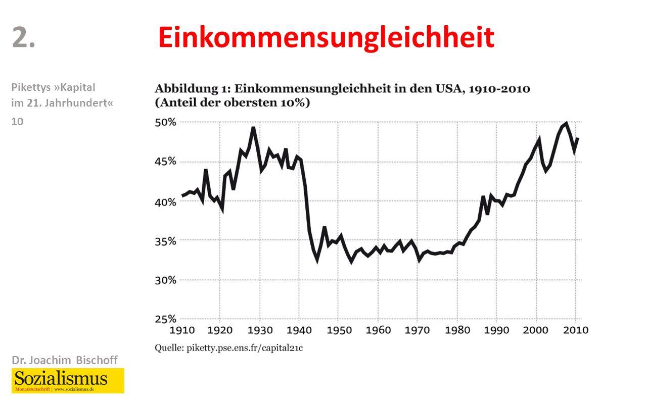 Dr. Joachim Bischoff Pikettys »Kapital im 21. Jahrhundert« 10 2.Einkommensungleichheit