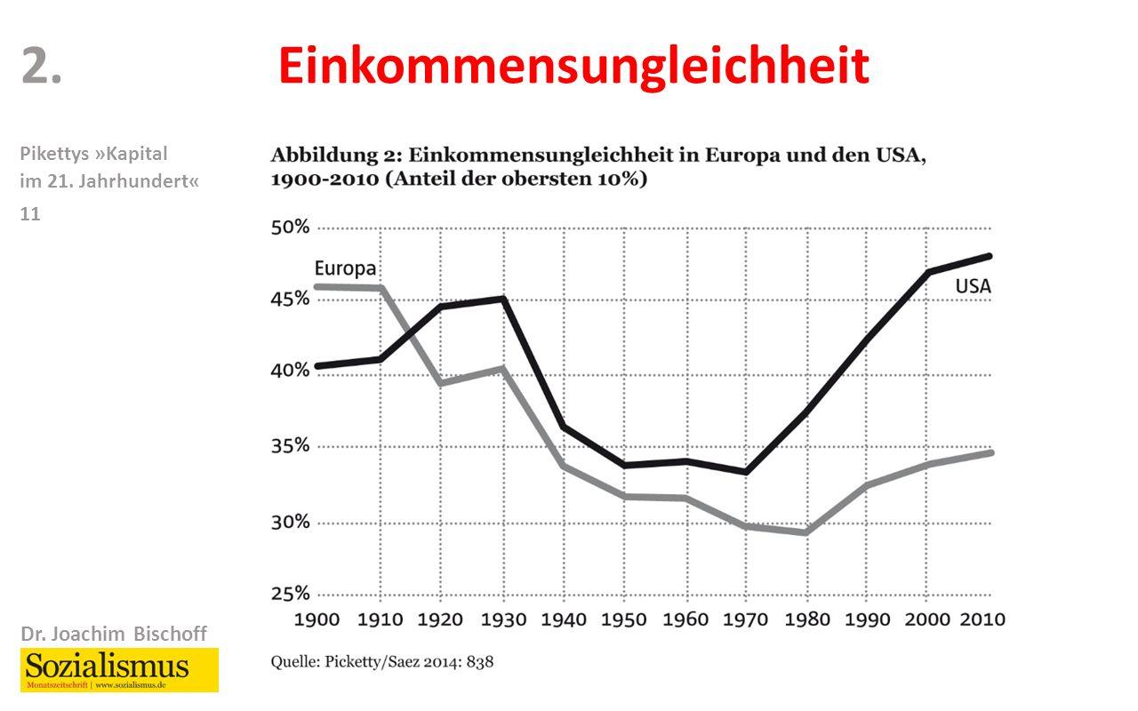 Dr. Joachim Bischoff Pikettys »Kapital im 21. Jahrhundert« 11 2.Einkommensungleichheit