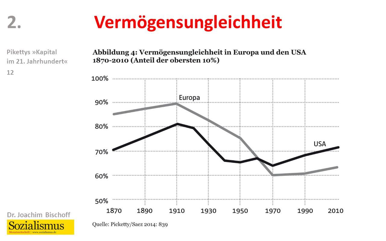 Dr. Joachim Bischoff Pikettys »Kapital im 21. Jahrhundert« 12 2.Vermögensungleichheit