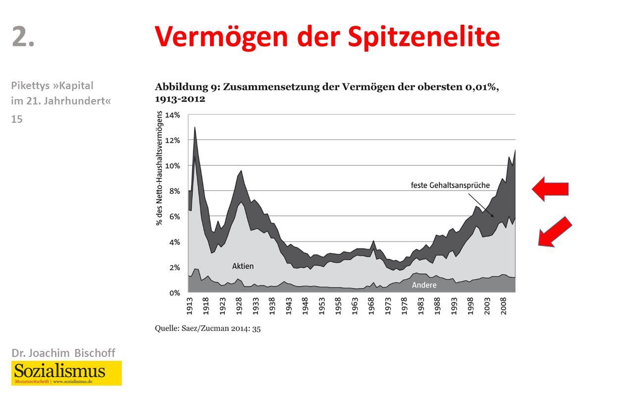 Dr. Joachim Bischoff Pikettys »Kapital im 21. Jahrhundert« 15 2.Vermögen der Spitzenelite