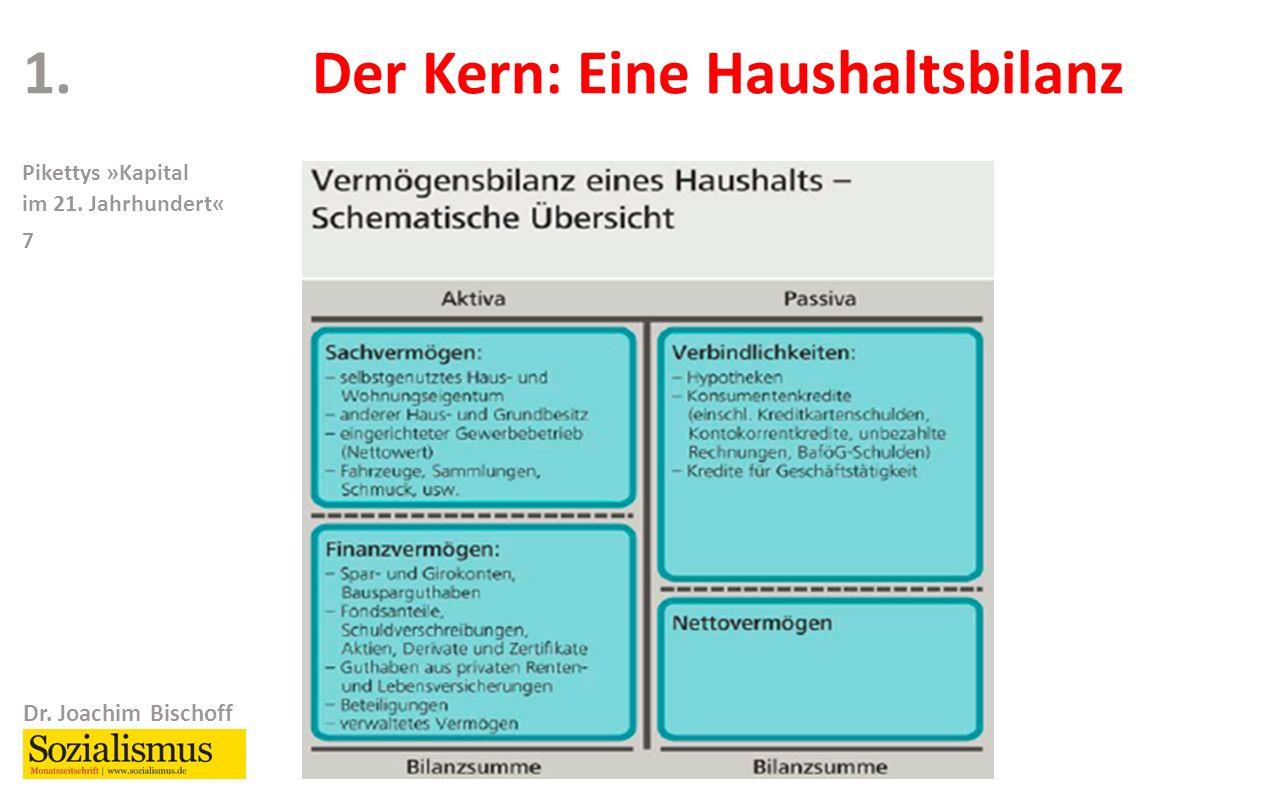 Dr. Joachim Bischoff Pikettys »Kapital im 21. Jahrhundert« 7 Der Kern: Eine Haushaltsbilanz1.