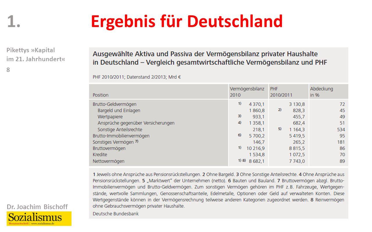 Dr. Joachim Bischoff Pikettys »Kapital im 21. Jahrhundert« 8 Ergebnis für Deutschland1.