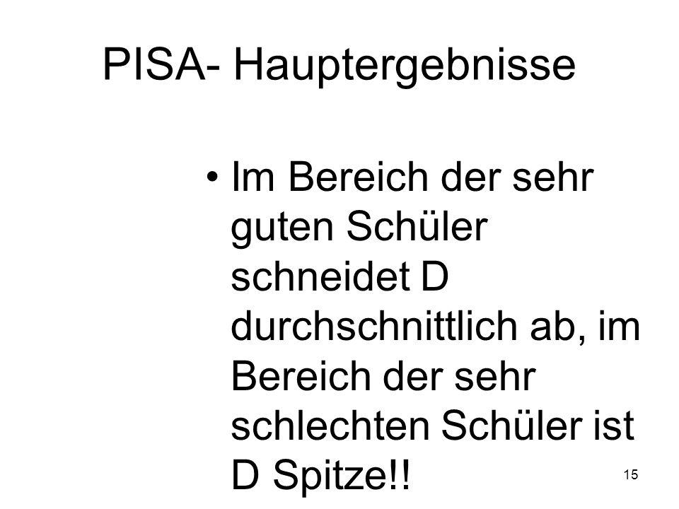 14 PISA 2003 D wurde in der Lesekompetenz außerdem noch von folg.