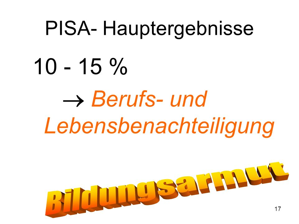 """16 D NL 60 Punkte mehr für """"die unten !"""
