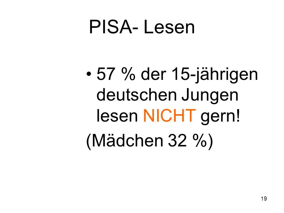 18 Pfadmodell Lesekompetenz (Pisa) Schulform Geschlecht Soz.