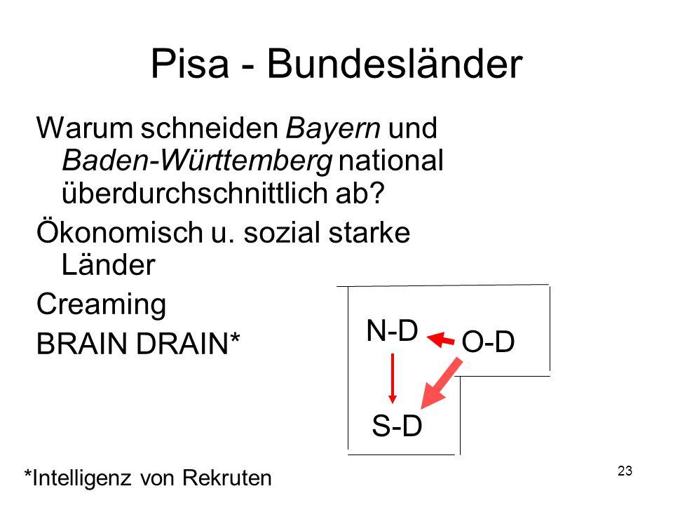 22 PISA- Hauptergebnisse Deutschland ist Spitzenreiter der EU in sozialer Ungleichheit !!.