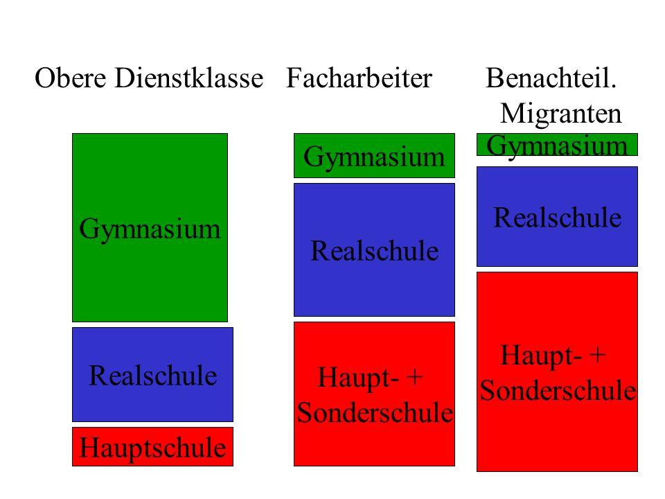 6 Bildungsarmut Funktionaler Analphabetismus Basiskompetenzen unzureichend entwickelt Teilhabechancen verringert Zertifikatsmangel (z.B.