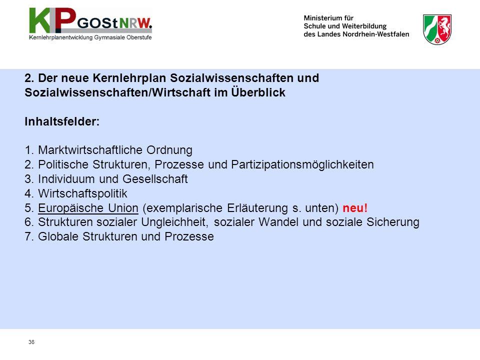 2. Der neue Kernlehrplan Sozialwissenschaften und Sozialwissenschaften/Wirtschaft im Überblick Inhaltsfelder: 1. Marktwirtschaftliche Ordnung 2. Polit