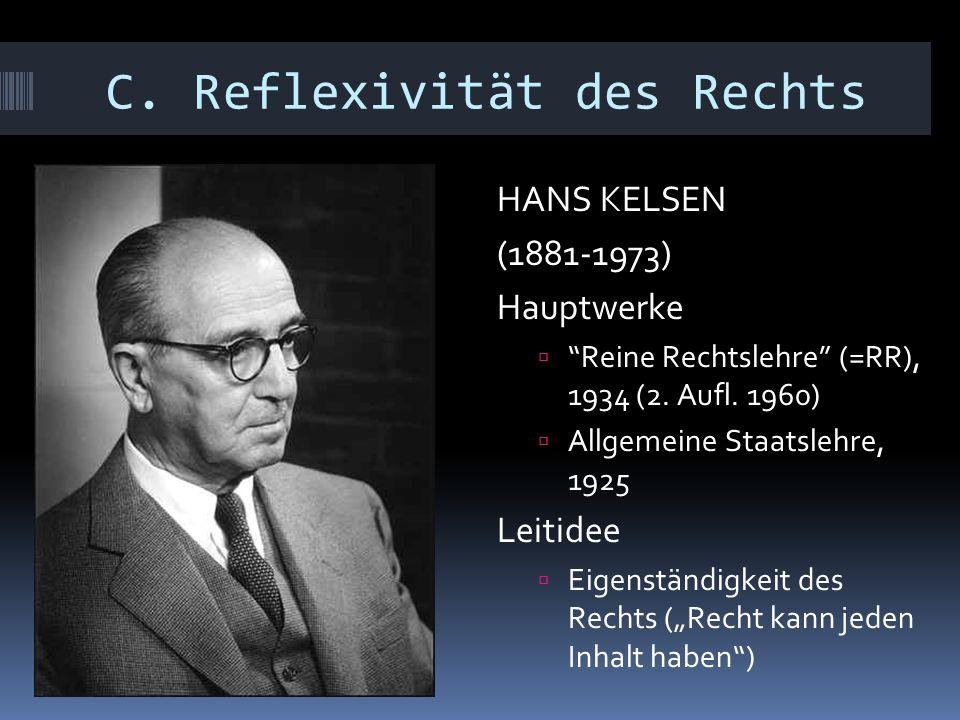 C. Reflexivität des Rechts HANS KELSEN (1881-1973) Hauptwerke  Reine Rechtslehre (=RR), 1934 (2.