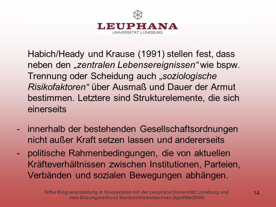 """Nifbe Ringveranstaltung in Kooperation mit der Leuphana Universität Lüneburg und dem Bildungsverbund Nordost-Niedersachsen (April/Mai2009) 14 Habich/Heady und Krause (1991) stellen fest, dass neben den """"zentralen Lebensereignissen wie bspw."""