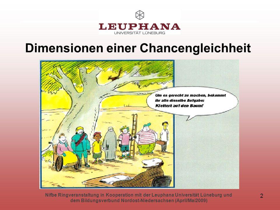 Nifbe Ringveranstaltung in Kooperation mit der Leuphana Universität Lüneburg und dem Bildungsverbund Nordost-Niedersachsen (April/Mai2009) 13 1.Kinderarmut ist die aktuell verbreiteste und brisanteste Armutsform in der Bundesrepublik.
