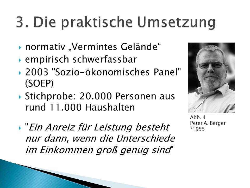 """ normativ """"Vermintes Gelände""""  empirisch schwerfassbar  2003"""