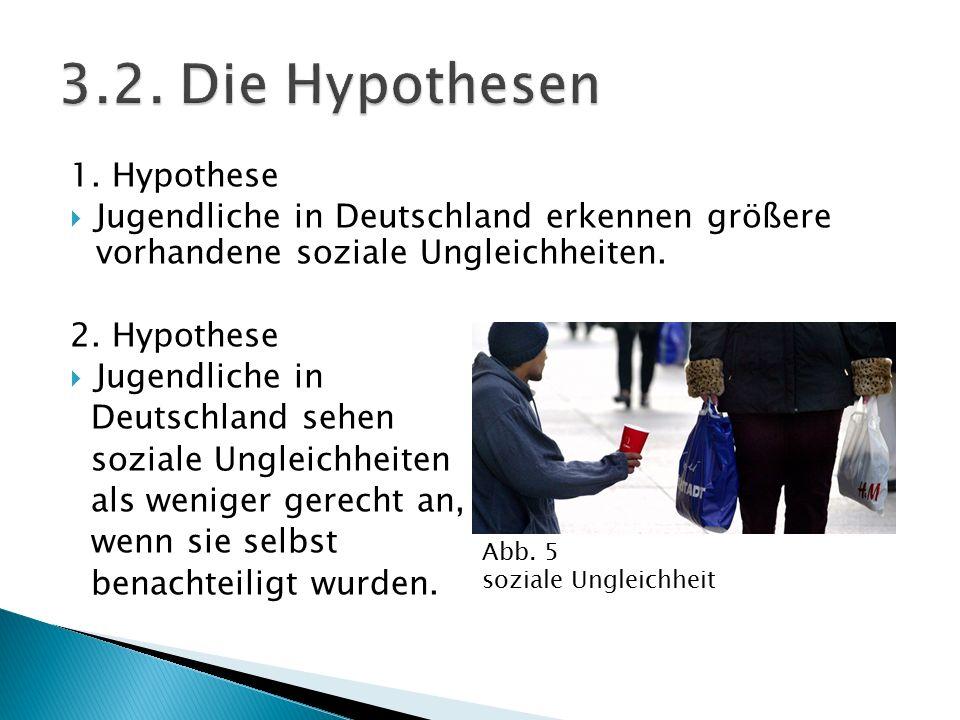 1. Hypothese  Jugendliche in Deutschland erkennen größere vorhandene soziale Ungleichheiten. 2. Hypothese  Jugendliche in Deutschland sehen soziale