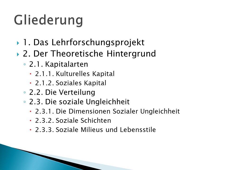  1. Das Lehrforschungsprojekt  2. Der Theoretische Hintergrund ◦ 2.1. Kapitalarten  2.1.1. Kulturelles Kapital  2.1.2. Soziales Kapital ◦ 2.2. Die