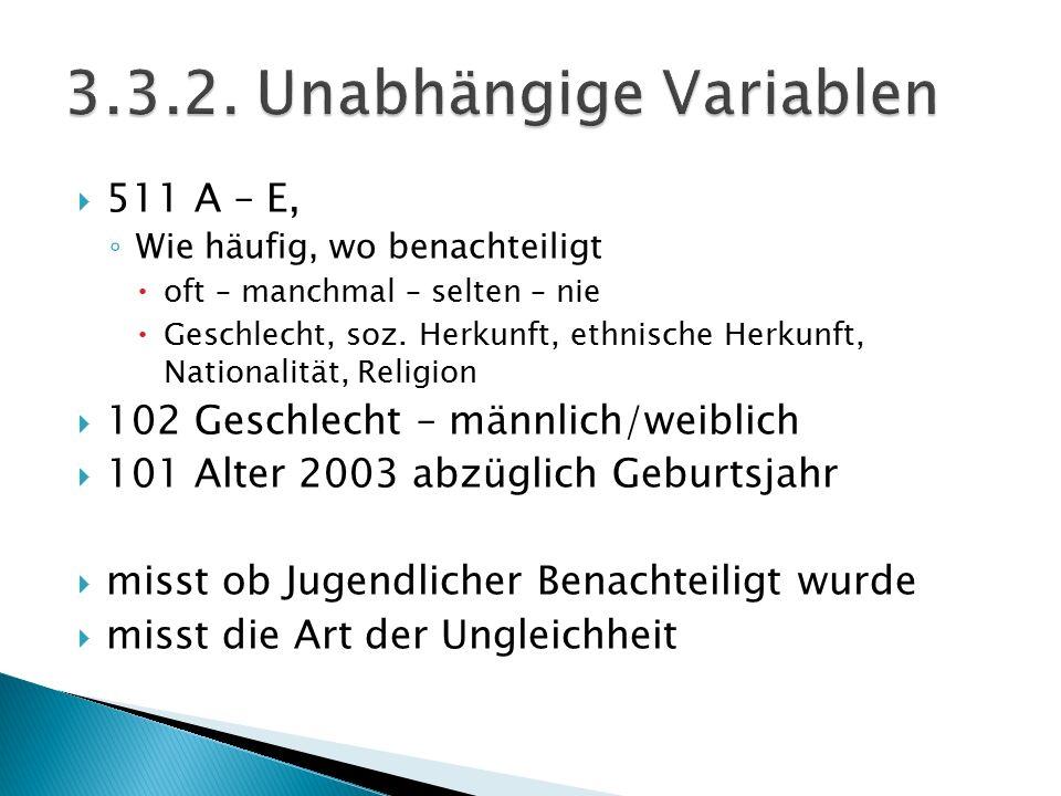  511 A – E, ◦ Wie häufig, wo benachteiligt  oft – manchmal – selten – nie  Geschlecht, soz. Herkunft, ethnische Herkunft, Nationalität, Religion 