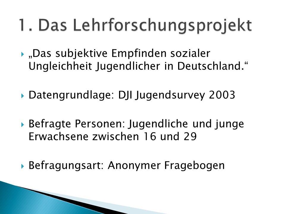 """ """"Das subjektive Empfinden sozialer Ungleichheit Jugendlicher in Deutschland.""""  Datengrundlage: DJI Jugendsurvey 2003  Befragte Personen: Jugendlic"""