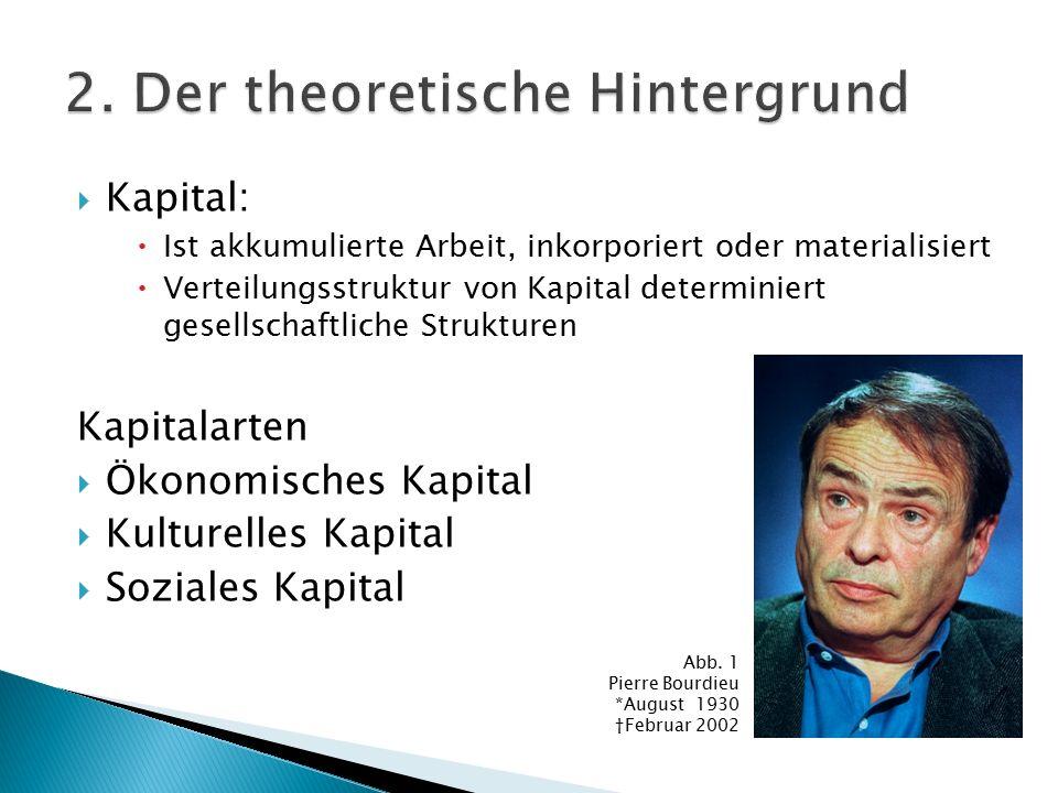  Kapital:  Ist akkumulierte Arbeit, inkorporiert oder materialisiert  Verteilungsstruktur von Kapital determiniert gesellschaftliche Strukturen Kap