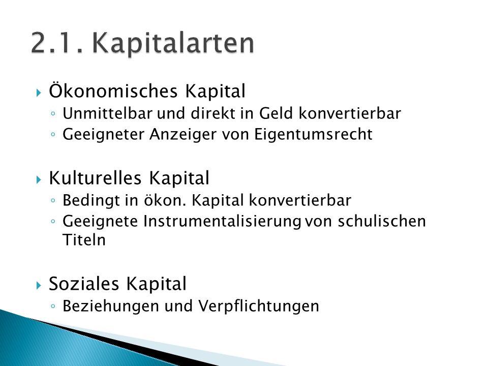  Ökonomisches Kapital ◦ Unmittelbar und direkt in Geld konvertierbar ◦ Geeigneter Anzeiger von Eigentumsrecht  Kulturelles Kapital ◦ Bedingt in ökon